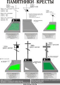 Кресты нержавейка